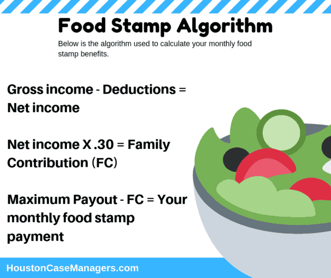 Food Stamp Algorithm