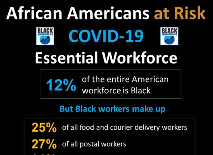 DATA CHART: Essential African American Workers at Risk of COVID-19