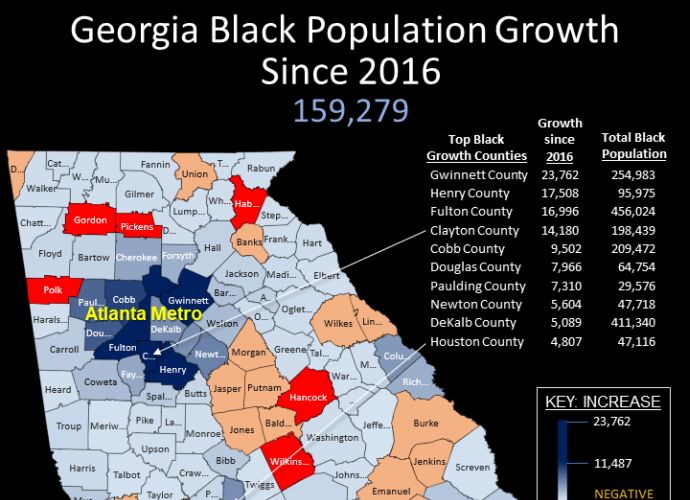 Georgia Black Population Growth Since 2016
