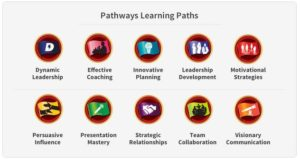 TI Pathways