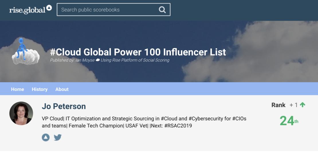 Jo Peterson ranks #25 Cloud Global Power 100 Influencer