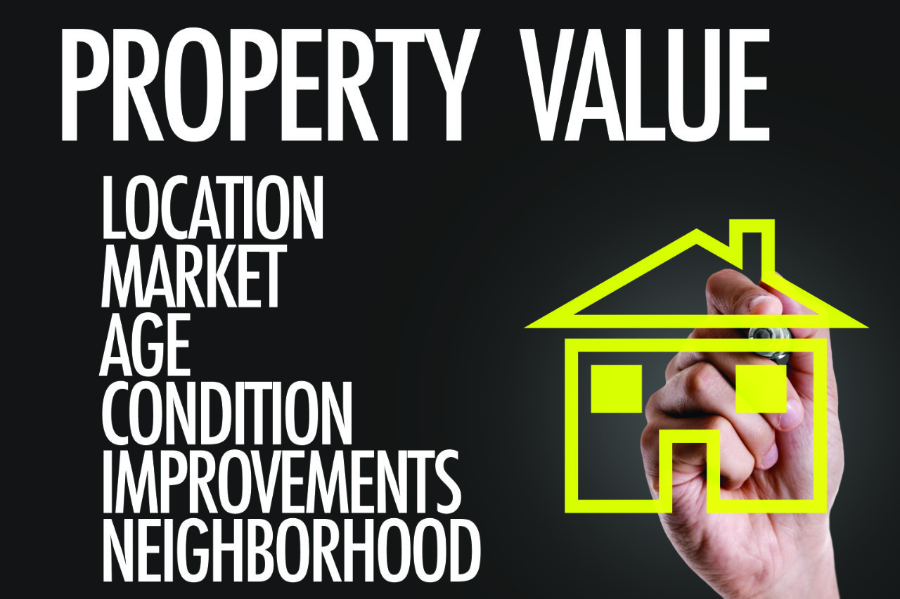 What are home appraisals?