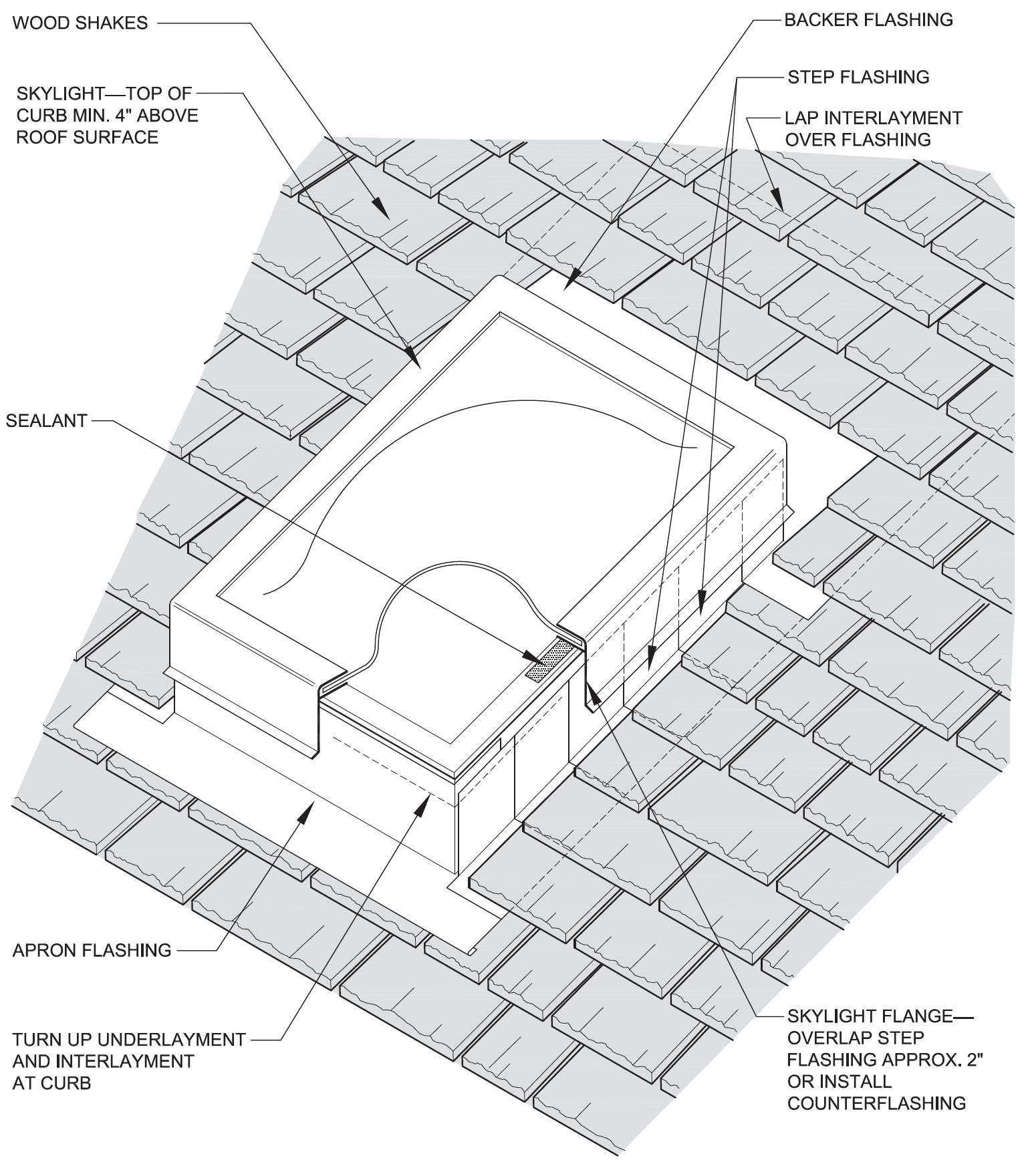 Cedar Roof Salvo Architectural Roofing Contractors