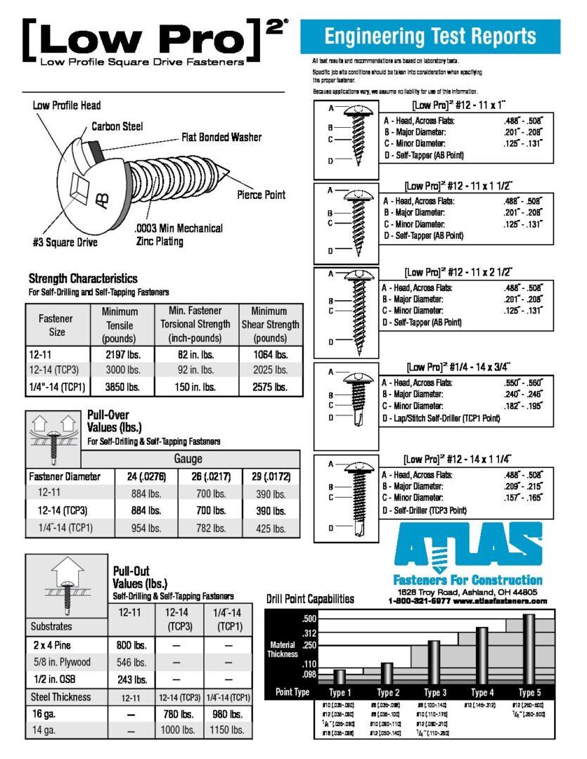 Low-Pro2-R-Jan-14-pdf