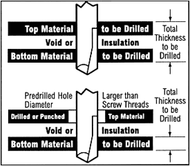 metal-metal-fastening