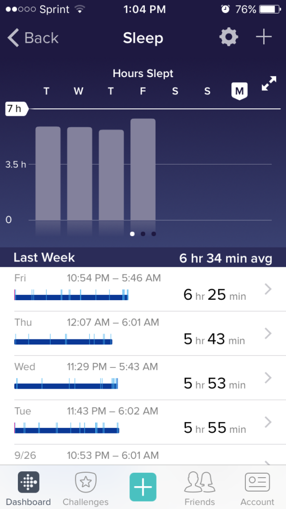 fitbit sleep monitor screen