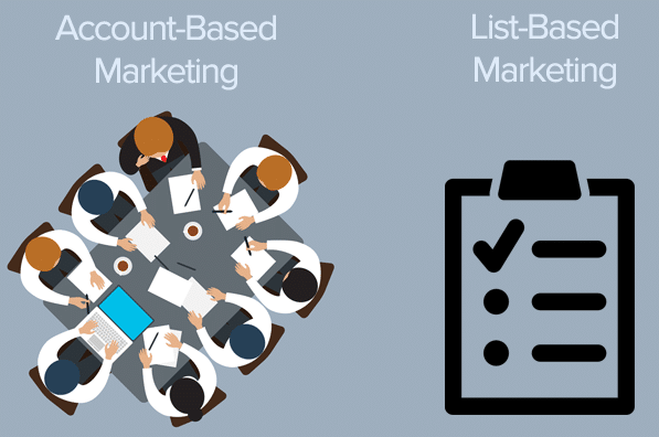 Chances are, you're actually doing List-Based Marketing