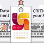 ABM Data Management