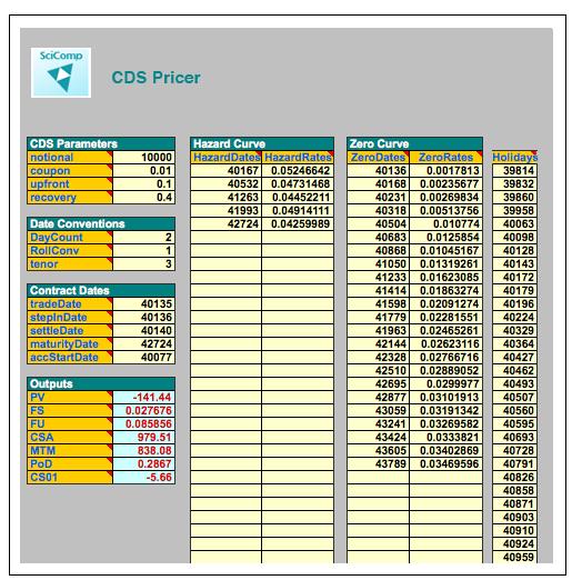 CDS Credit Default Swap Pricer