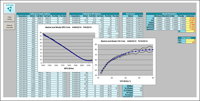 VIX Option Calibrator