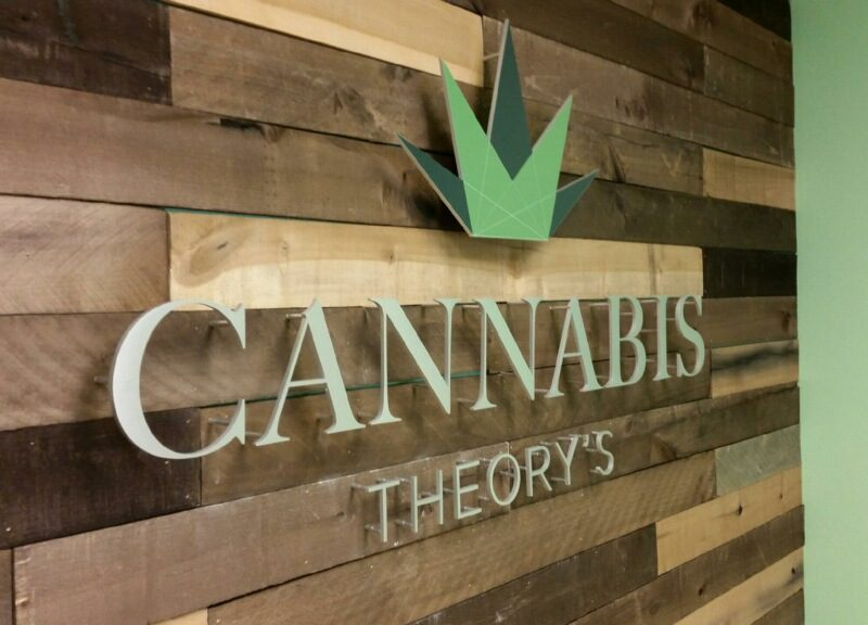 Cannabis Theory's: What is Cannabis Theory's?