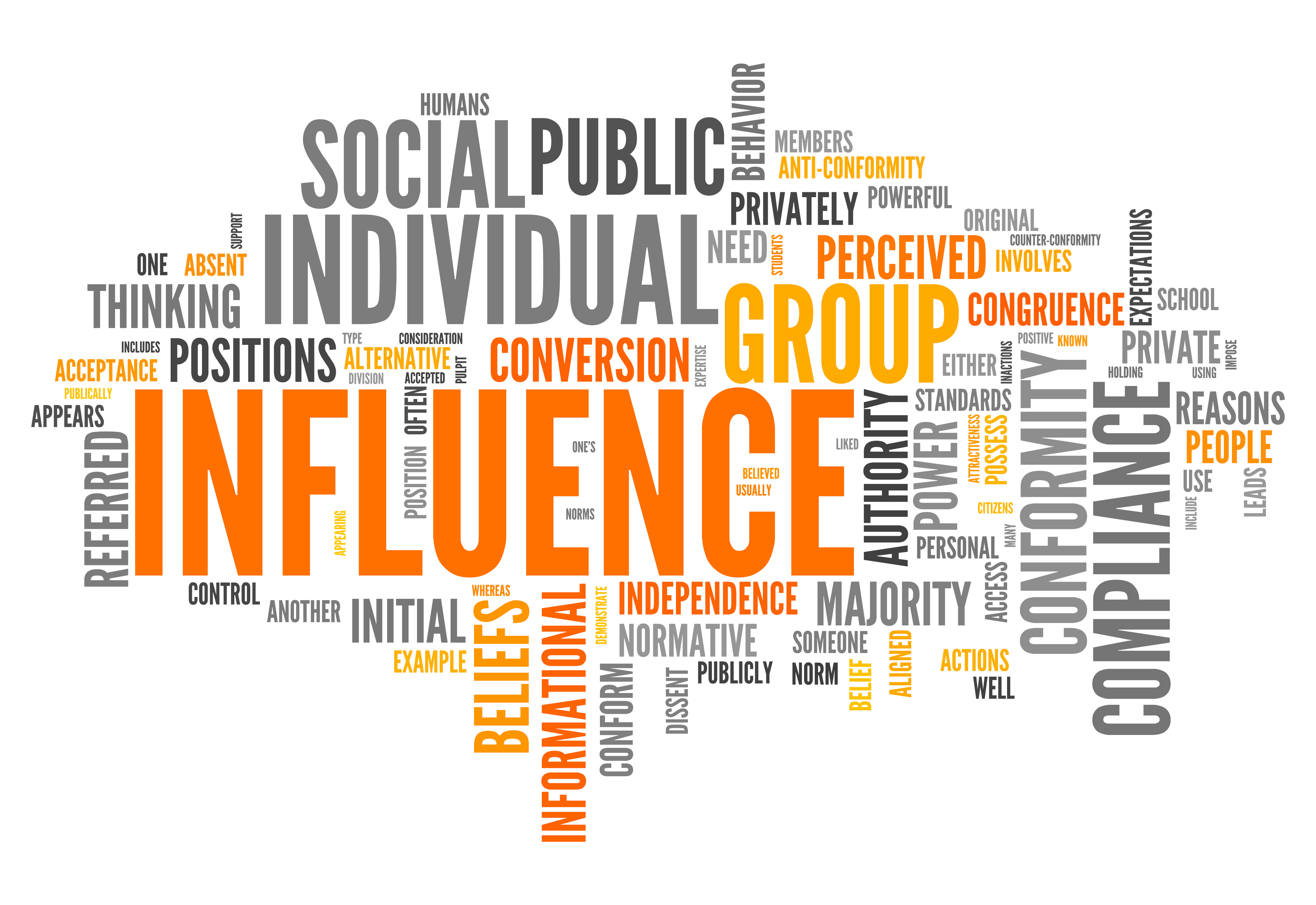 Becoming A Leader of Influence