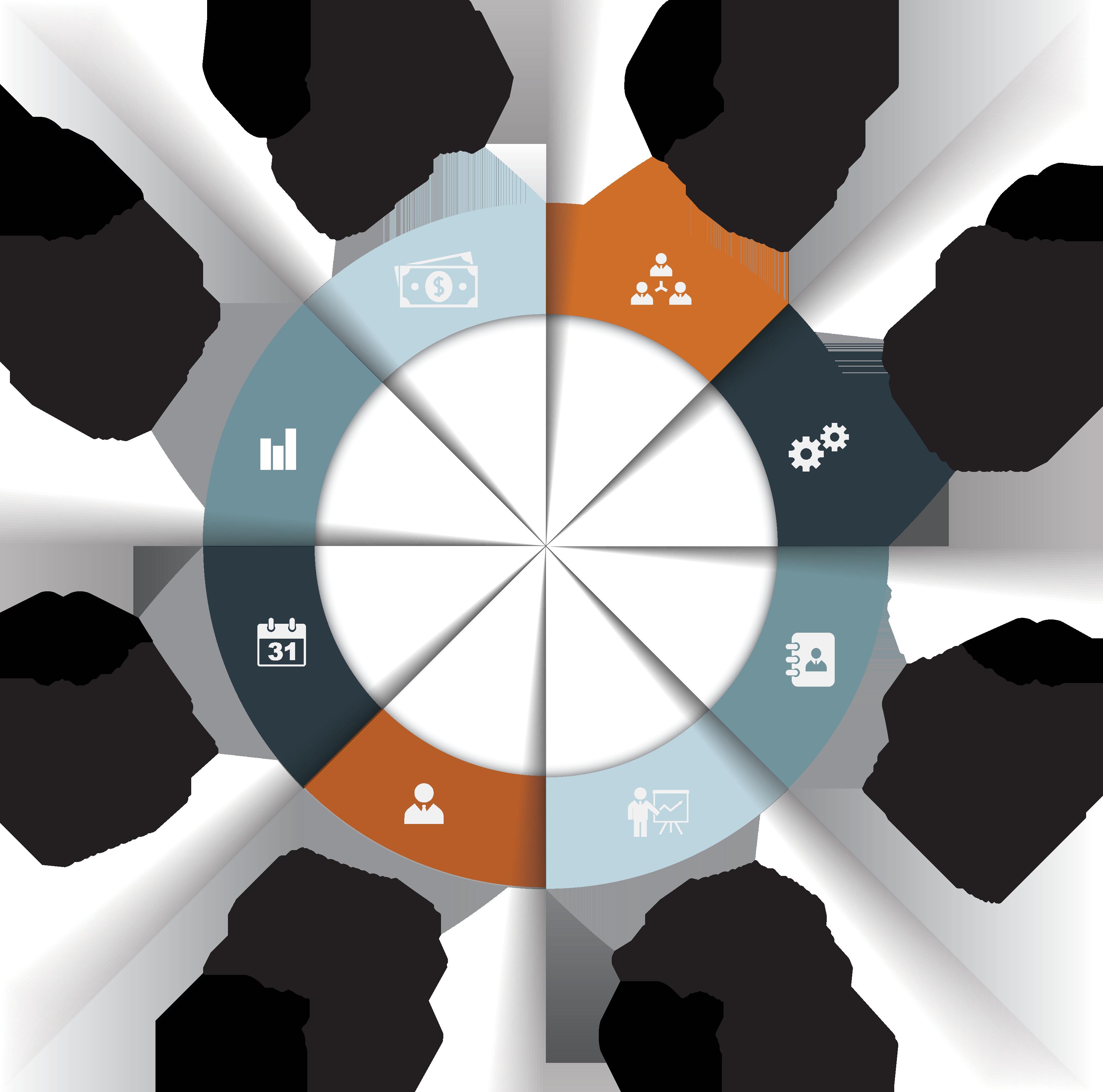 Step 3 – Escalate's 8 Focus Areas for Execution: Priorities, Goals, Mechanics & Measures