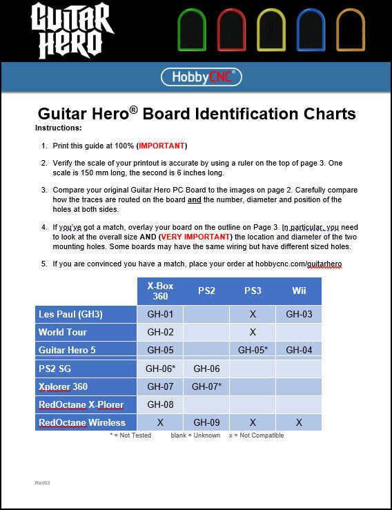 Guitar Hero Mechanical Fret PC Board Selection Tool