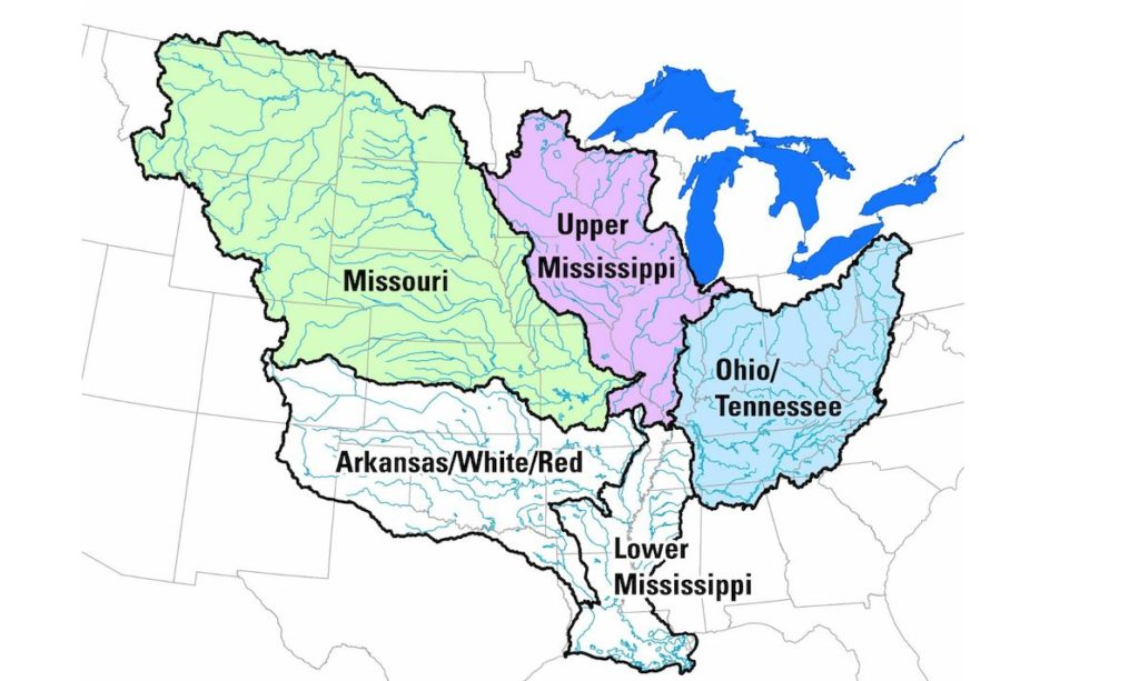 Watershed Midwest Watersheds
