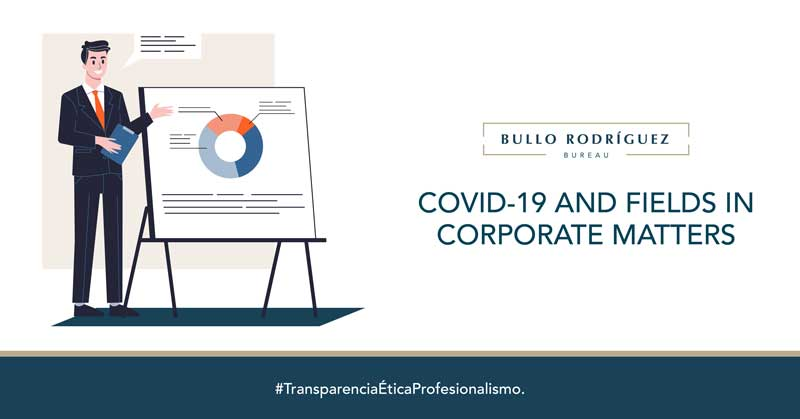 COVID 19 AND FIELDS IN CORPORATE MATTERS