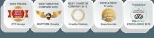 Best Catamaran Charter Croatia