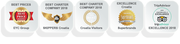 Best Catamaran Charter Croatia