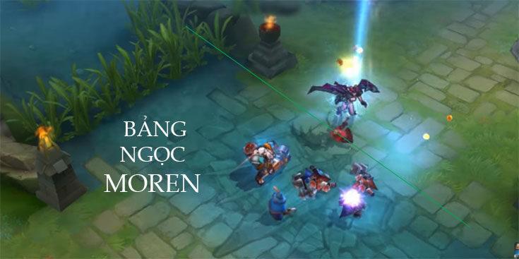 bang-ngoc-moren