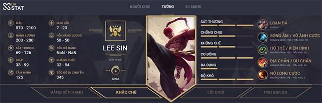 chi-so-tuong