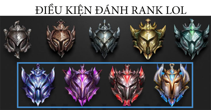 dieu-kien-danh-rank-lol