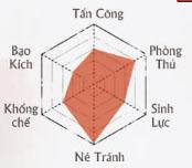 chi-so-cai-bang