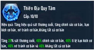 thien-dia-quy-tam
