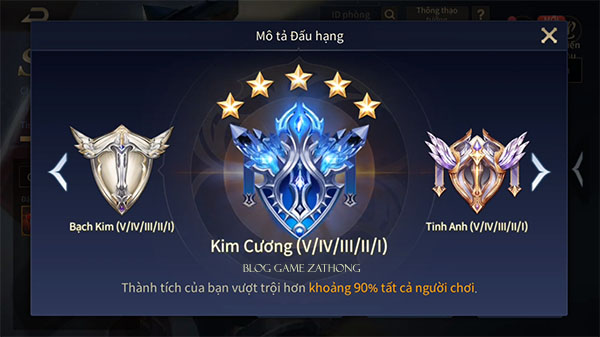 dieu-kien-dau-hang