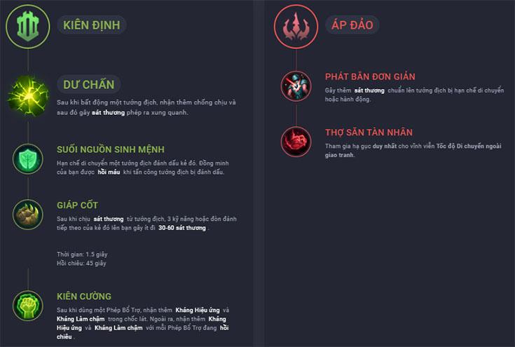 bang-ngoc-kien-dinh-leona-1