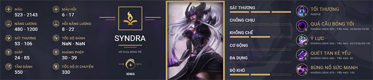 chi-so-syndra