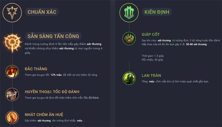 bang-ngoc-gnar-1