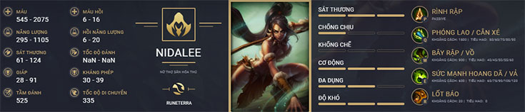 chi-so-nidalee
