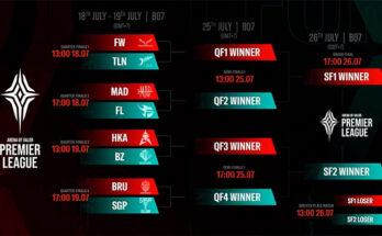 playoff-apl-2020