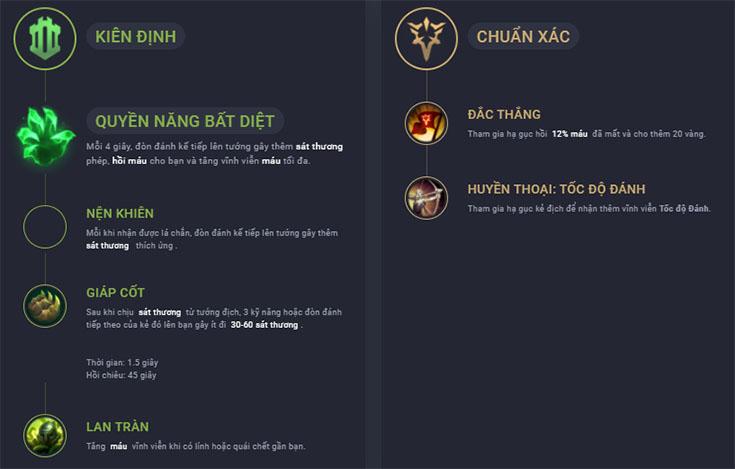 bang-ngoc-shen