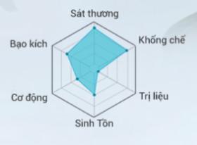 thuoc-tinh-duong-mon-tan-thien-long-moile