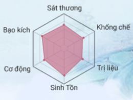 thuoc-tinh-quy-coc-tan-thien-long-mobile