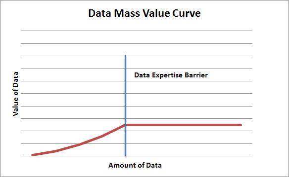 Data Mass Value Curve_Barrier_1