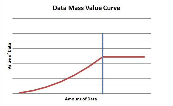 Data Mass Value Curve_Barrier_2