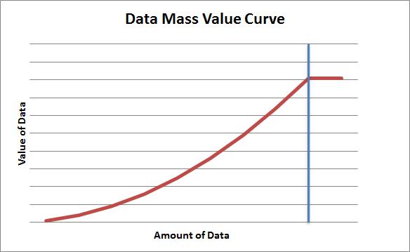 Data Mass Value Curve_Barrier_3