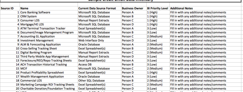 sample data inventory