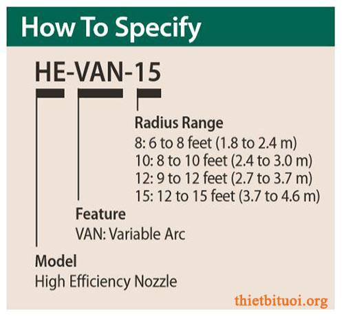 HE-VAN-15 (MODEL - ĐẶC TÍNH - BÁN KÍNH )BÉC TƯỚI RAINBIRD