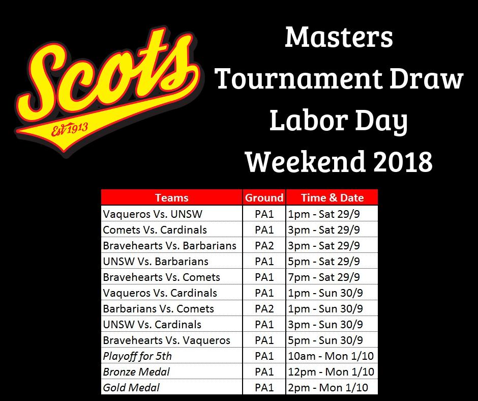 2018 Masters Tournament Draw