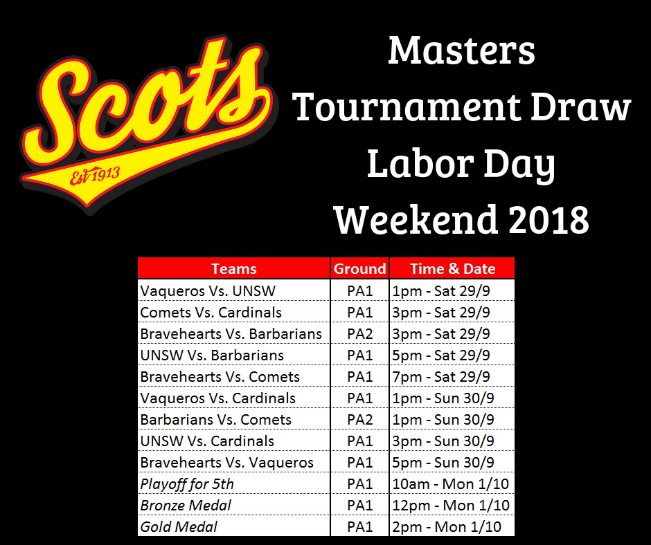2018 Masters Tournament Draw