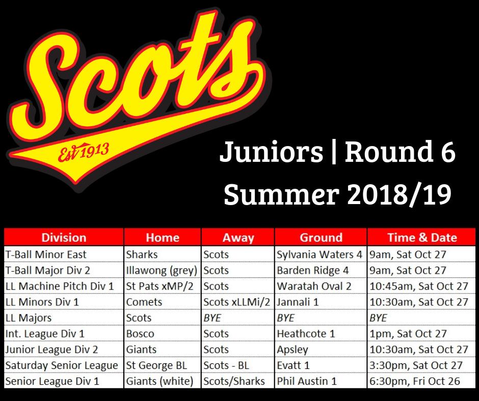 Juniors – Round 6 draw