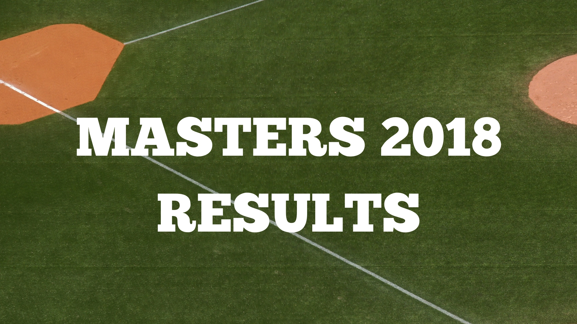 Masters 2018 Results