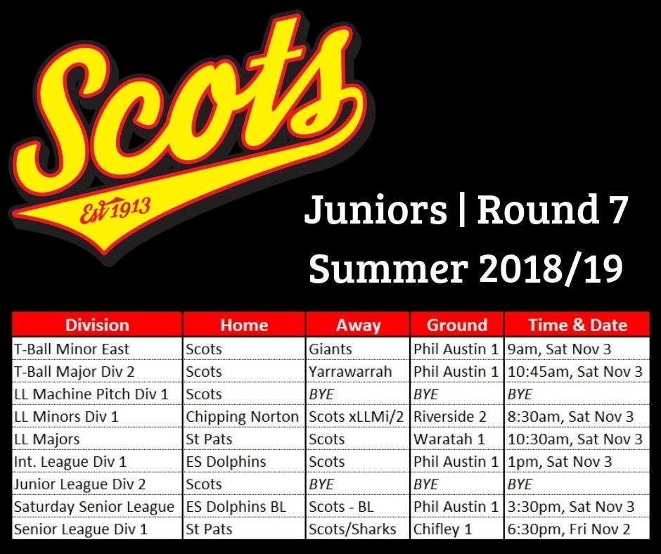 Juniors – Round 7 draw