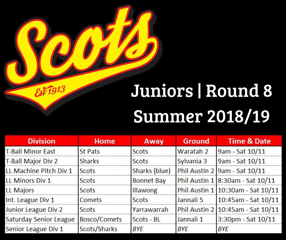 Juniors – Round 8 draw
