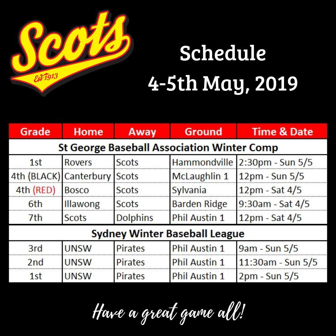 Draw: May 4th-5th 2019
