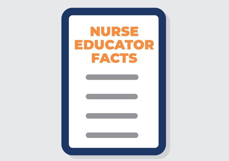 Nurse Educator Facts