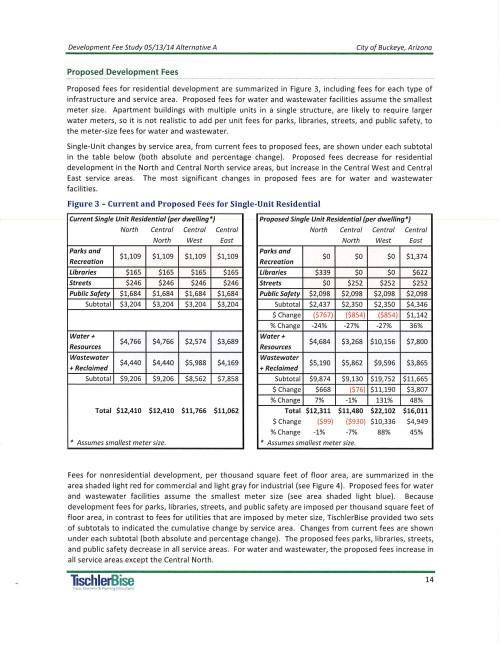 BUCKEYE_Final Adopted Impact Fees_5.13.2014